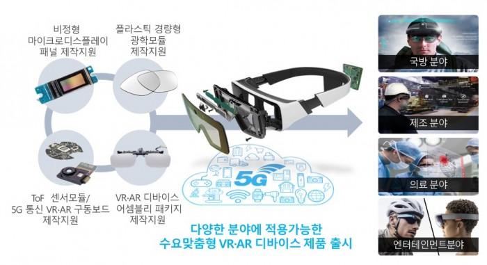 사본 -25G기반 VRAR 디바이스 개발.jpg