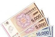 구미사랑상품권 설맞이 10% 특별할인판매 실시